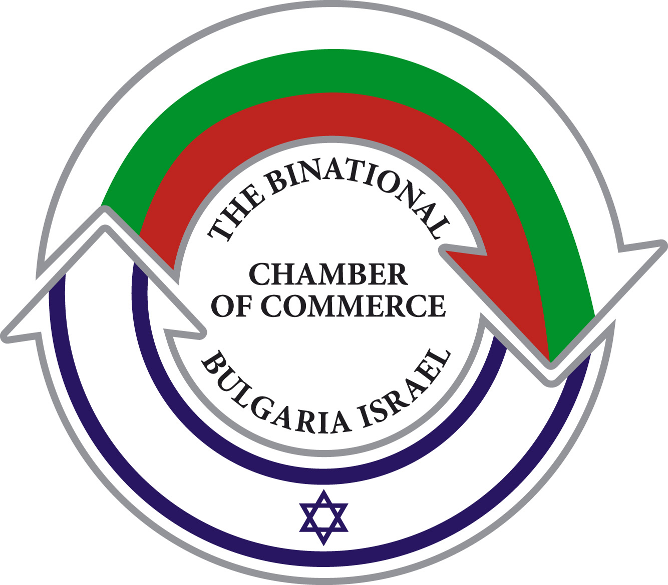 Binational chamber of commerce bulgaria israel about us for Chamber of commerce